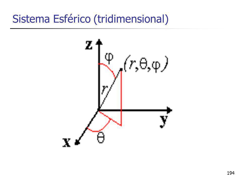 194 Sistema Esférico (tridimensional)