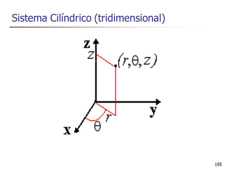 196 Pontos, vetores e matrizes Ponto: é uma posição especificada dentro de um sistema de referências Vetor: estabelece a distância entre dois pontos e possui uma direção