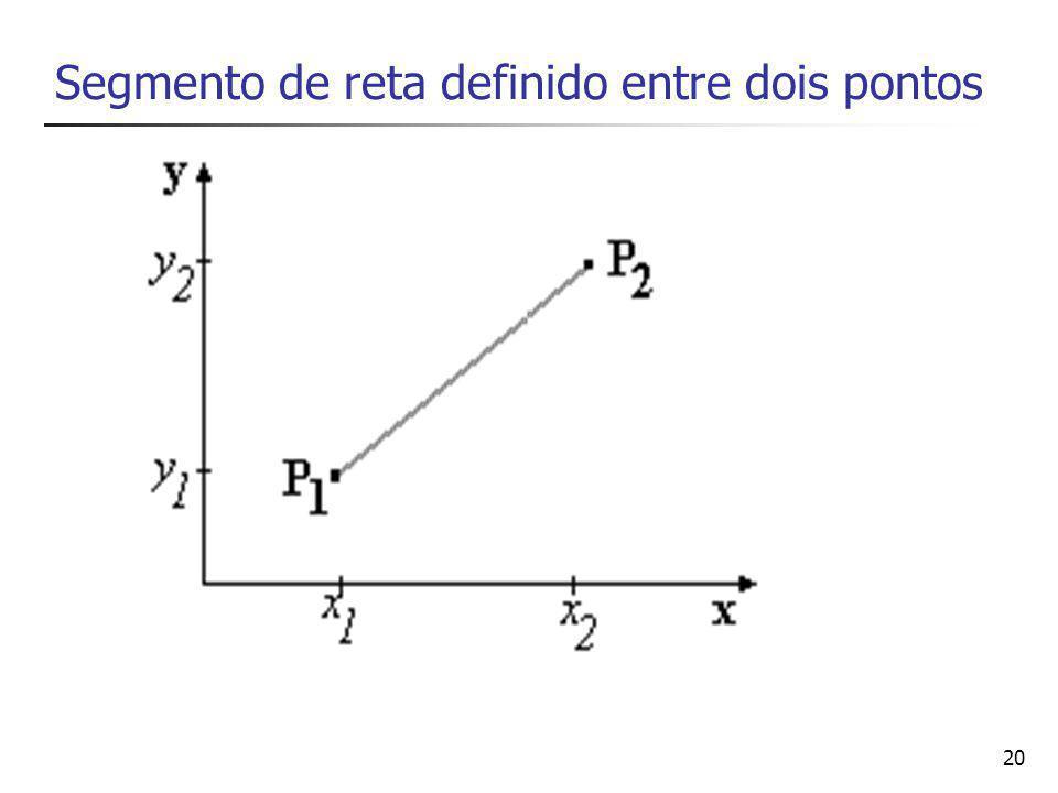 20 Segmento de reta definido entre dois pontos