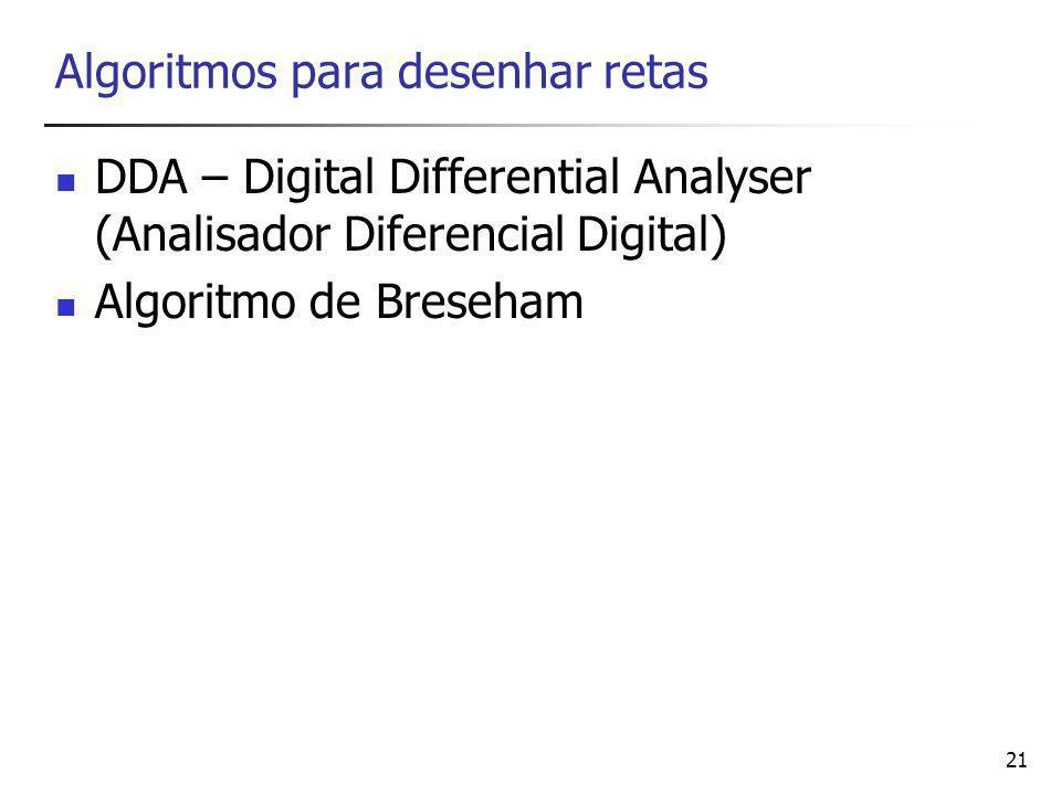 21 Algoritmos para desenhar retas DDA – Digital Differential Analyser (Analisador Diferencial Digital) Algoritmo de Breseham
