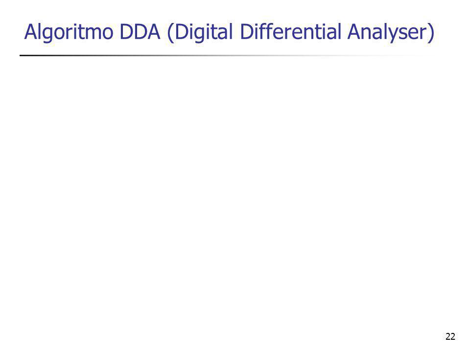 22 Algoritmo DDA (Digital Differential Analyser)