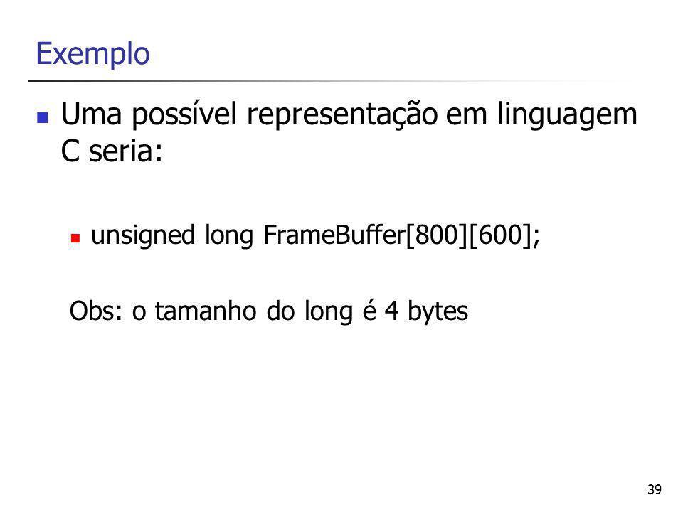 39 Exemplo Uma possível representação em linguagem C seria: unsigned long FrameBuffer[800][600]; Obs: o tamanho do long é 4 bytes