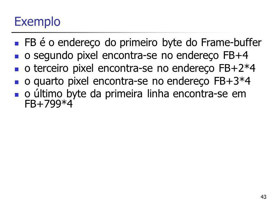43 Exemplo FB é o endereço do primeiro byte do Frame-buffer o segundo pixel encontra-se no endereço FB+4 o terceiro pixel encontra-se no endereço FB+2*4 o quarto pixel encontra-se no endereço FB+3*4 o último byte da primeira linha encontra-se em FB+799*4