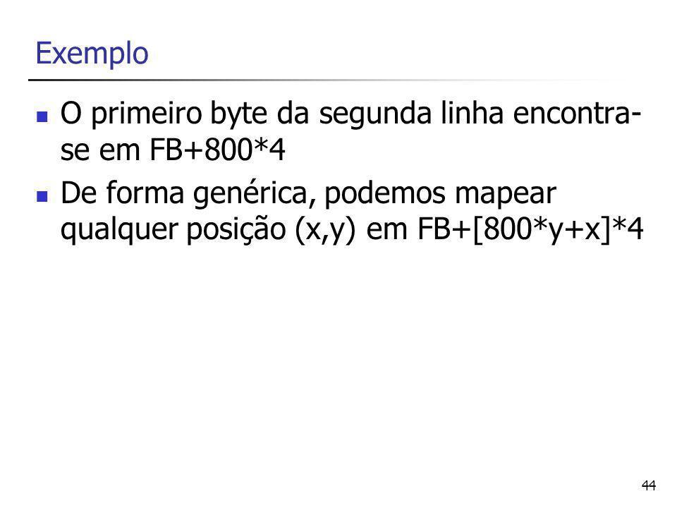 44 Exemplo O primeiro byte da segunda linha encontra- se em FB+800*4 De forma genérica, podemos mapear qualquer posição (x,y) em FB+[800*y+x]*4