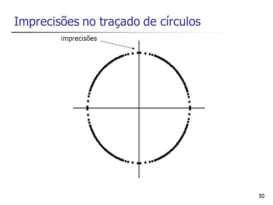 50 Imprecisões no traçado de círculos imprecisões