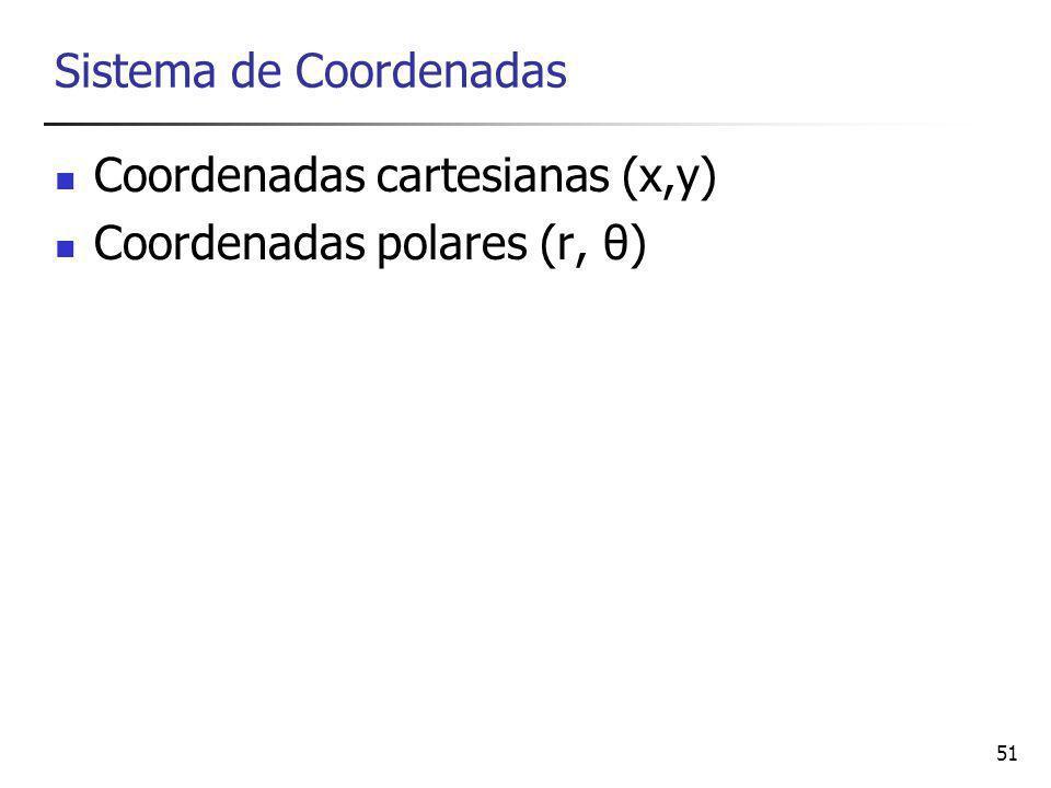 51 Sistema de Coordenadas Coordenadas cartesianas (x,y) Coordenadas polares (r, θ)