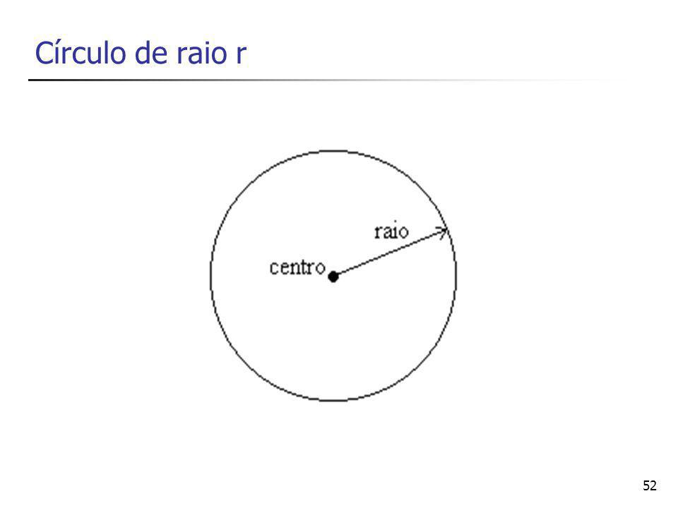 53 Sistemas de Coordenadas x = x c + r cos θ y = x c + r sen θ onde θ é um ângulo que varia entre 0 e 2π (os ângulos devem ser tratados com unidades em radianos) Problemas: - cálculos envolvendo senos e cossenos  perda de tempo e agilidade - precisão depende do raio do círculo