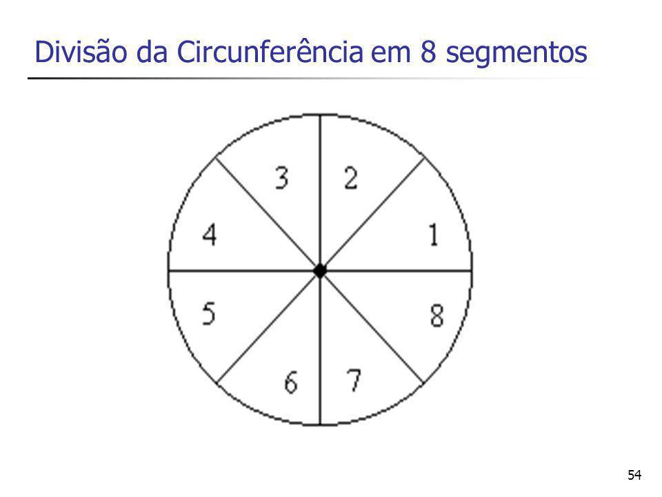 55 Aplicação do algoritmo do ponto médio para círculos