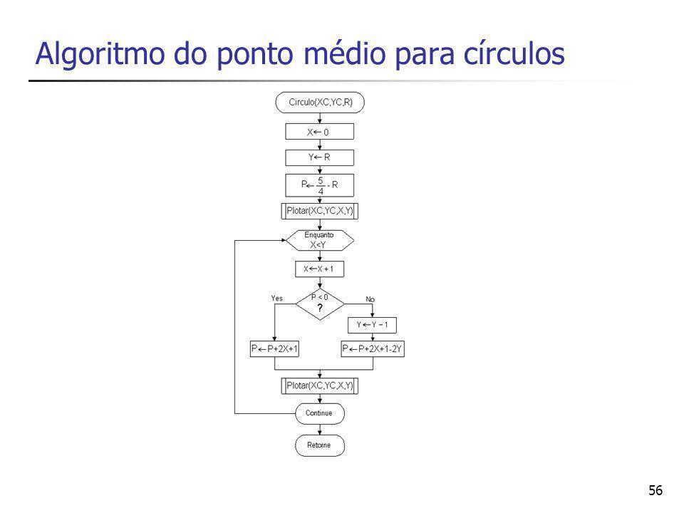 56 Algoritmo do ponto médio para círculos