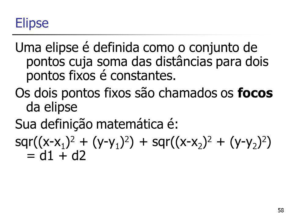 58 Elipse Uma elipse é definida como o conjunto de pontos cuja soma das distâncias para dois pontos fixos é constantes.