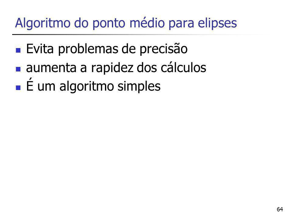 64 Algoritmo do ponto médio para elipses Evita problemas de precisão aumenta a rapidez dos cálculos É um algoritmo simples