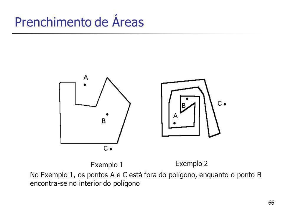 66 Prenchimento de Áreas Exemplo 1 Exemplo 2 No Exemplo 1, os pontos A e C está fora do polígono, enquanto o ponto B encontra-se no interior do polígono