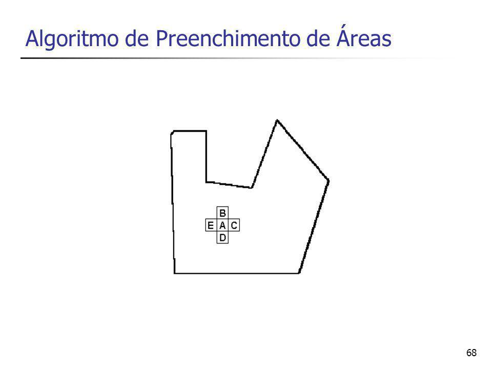 68 Algoritmo de Preenchimento de Áreas