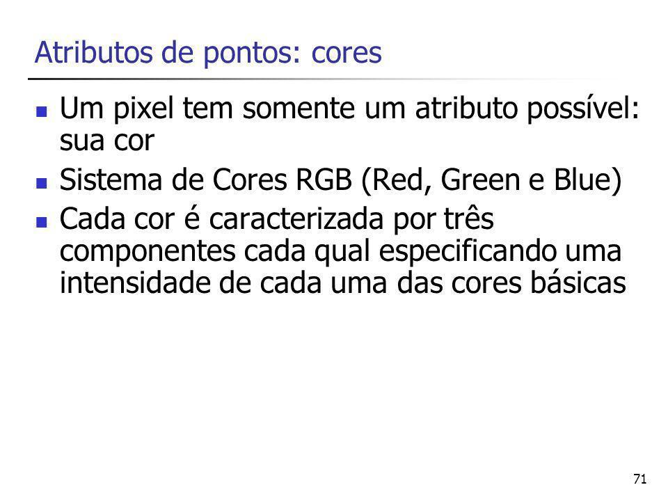 71 Atributos de pontos: cores Um pixel tem somente um atributo possível: sua cor Sistema de Cores RGB (Red, Green e Blue) Cada cor é caracterizada por três componentes cada qual especificando uma intensidade de cada uma das cores básicas