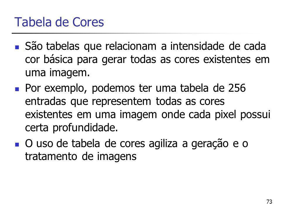73 Tabela de Cores São tabelas que relacionam a intensidade de cada cor básica para gerar todas as cores existentes em uma imagem.