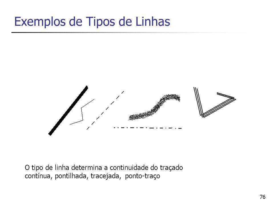 76 Exemplos de Tipos de Linhas O tipo de linha determina a continuidade do traçado contínua, pontilhada, tracejada, ponto-traço