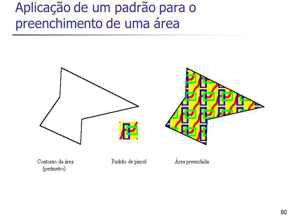 80 Aplicação de um padrão para o preenchimento de uma área