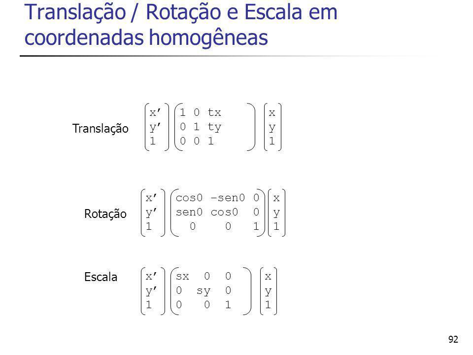 92 Translação / Rotação e Escala em coordenadas homogêneas Translação Rotação Escala x' y' 1 cos0 –sen0 0 sen0 cos0 0 0 0 1 xy1xy1 x' y' 1 sx 0 0 0 sy 0 0 0 1 xy1xy1 x' y' 1 1 0 tx 0 1 ty 0 0 1 xy1xy1