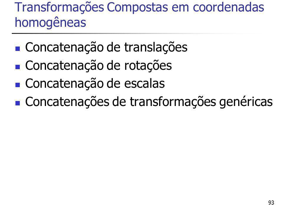 94 Transformações especiais Reflexões sobre eixos notáveis Distorções angulares em uma única direção: shears