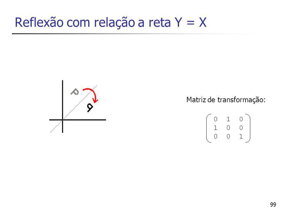 99 Reflexão com relação a reta Y = X 0 1 0 1 0 0 0 0 1 Matriz de transformação: