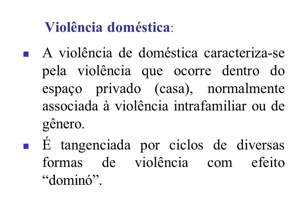 Violência doméstica : A violência de doméstica caracteriza-se pela violência que ocorre dentro do espaço privado (casa), normalmente associada à violência intrafamiliar ou de gênero.