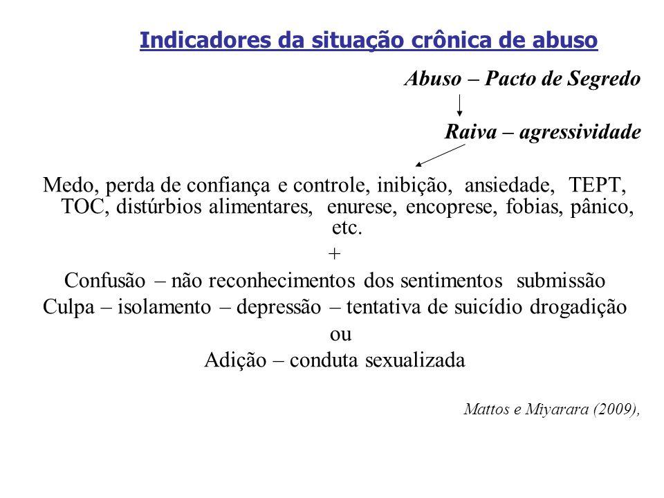 Abuso – Pacto de Segredo Raiva – agressividade Medo, perda de confiança e controle, inibição, ansiedade, TEPT, TOC, distúrbios alimentares, enurese, encoprese, fobias, pânico, etc.