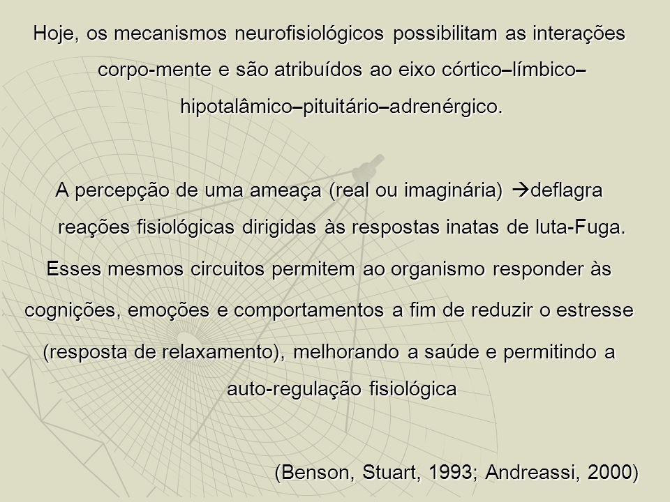 Hoje, os mecanismos neurofisiológicos possibilitam as interações corpo-mente e são atribuídos ao eixo córtico–límbico– hipotalâmico–pituitário–adrenérgico.