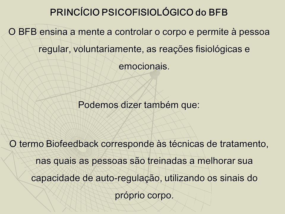PRINCÍCIO PSICOFISIOLÓGICO do BFB O BFB ensina a mente a controlar o corpo e permite à pessoa regular, voluntariamente, as reações fisiológicas e emocionais.