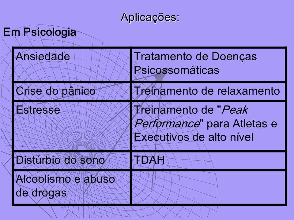 Aplicações: Em Psicologia AnsiedadeTratamento de Doenças Psicossomáticas Crise do pânicoTreinamento de relaxamento EstresseTreinamento de