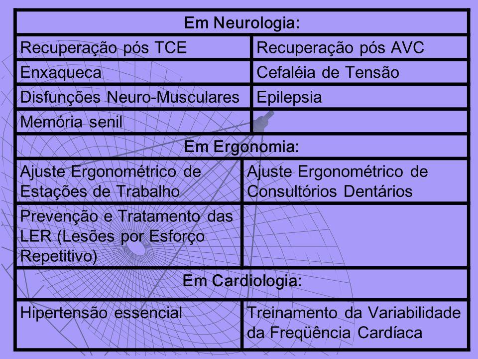 Em Neurologia: Recuperação pós TCERecuperação pós AVC EnxaquecaCefaléia de Tensão Disfunções Neuro-MuscularesEpilepsia Memória senil Em Ergonomia: Ajuste Ergonométrico de Estações de Trabalho Ajuste Ergonométrico de Consultórios Dentários Prevenção e Tratamento das LER (Lesões por Esforço Repetitivo) Em Cardiologia: Hipertensão essencialTreinamento da Variabilidade da Freqüência Cardíaca