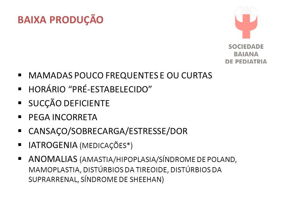 BAIXA PRODUÇÃO  MAMADAS POUCO FREQUENTES E OU CURTAS  HORÁRIO PRÉ-ESTABELECIDO  SUCÇÃO DEFICIENTE  PEGA INCORRETA  CANSAÇO/SOBRECARGA/ESTRESSE/DOR  IATROGENIA (MEDICAÇÕES*)  ANOMALIAS (AMASTIA/HIPOPLASIA/SÍNDROME DE POLAND, MAMOPLASTIA, DISTÚRBIOS DA TIREOIDE, DISTÚRBIOS DA SUPRARRENAL, SÍNDROME DE SHEEHAN)