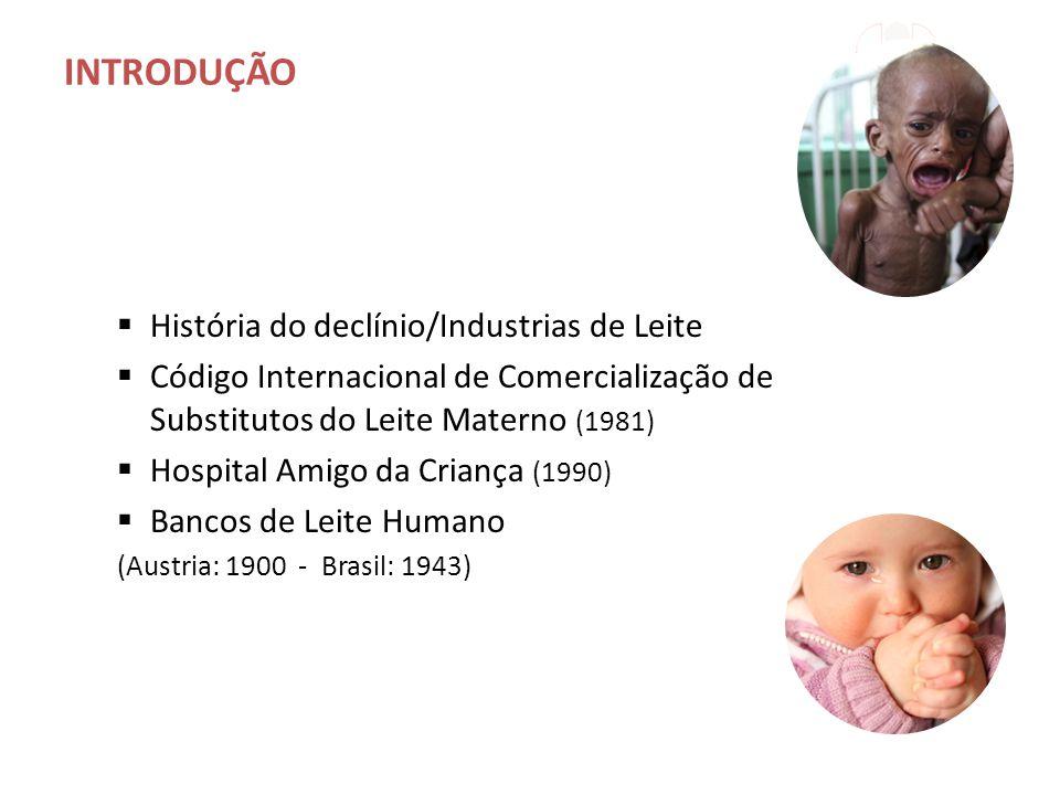 INTRODUÇÃO  História do declínio/Industrias de Leite  Código Internacional de Comercialização de Substitutos do Leite Materno (1981)  Hospital Amigo da Criança (1990)  Bancos de Leite Humano (Austria: 1900 - Brasil: 1943)