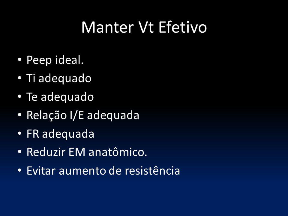 Manter Vt Efetivo Peep ideal.