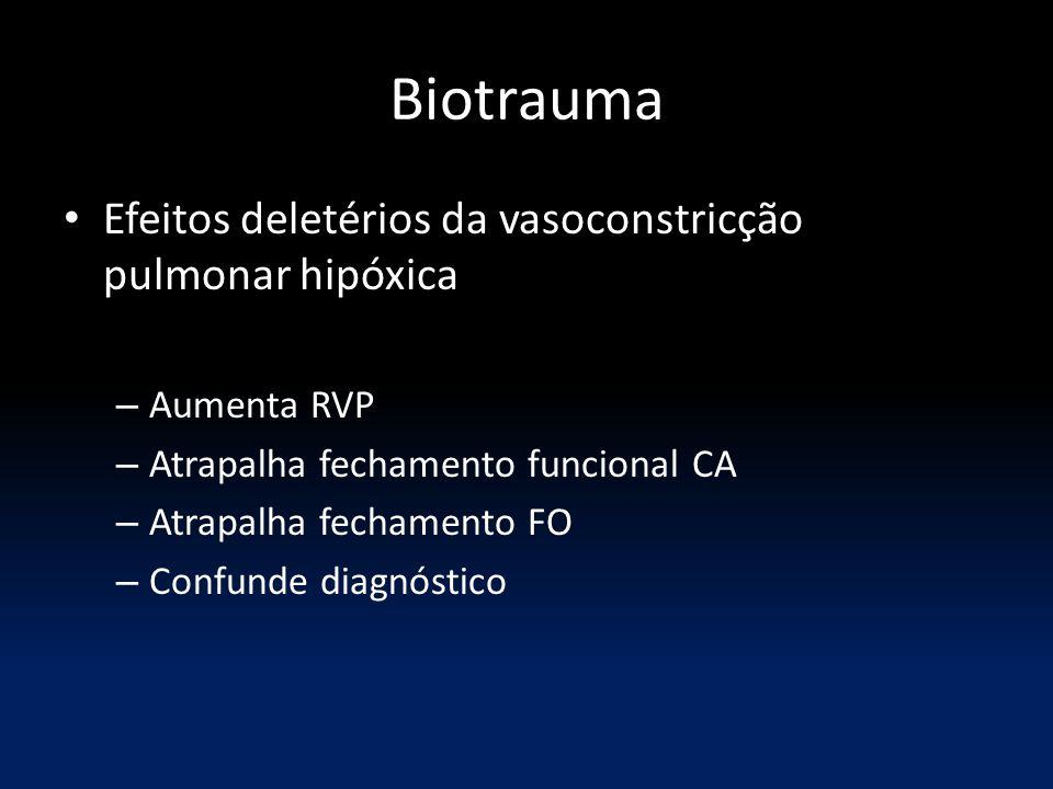 Biotrauma Efeitos deletérios da vasoconstricção pulmonar hipóxica – Aumenta RVP – Atrapalha fechamento funcional CA – Atrapalha fechamento FO – Confun