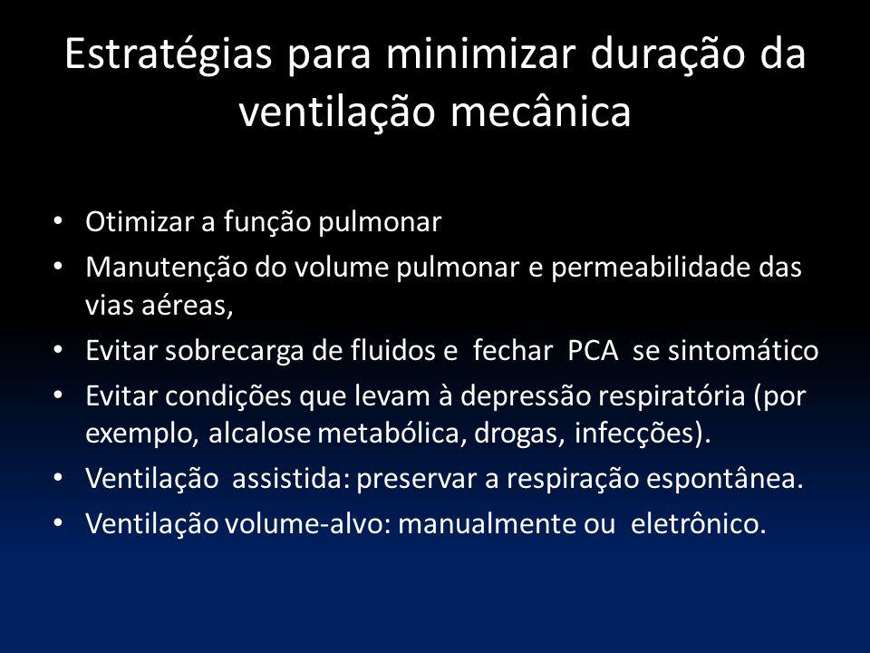 Estratégias para minimizar duração da ventilação mecânica Otimizar a função pulmonar Manutenção do volume pulmonar e permeabilidade das vias aéreas, E