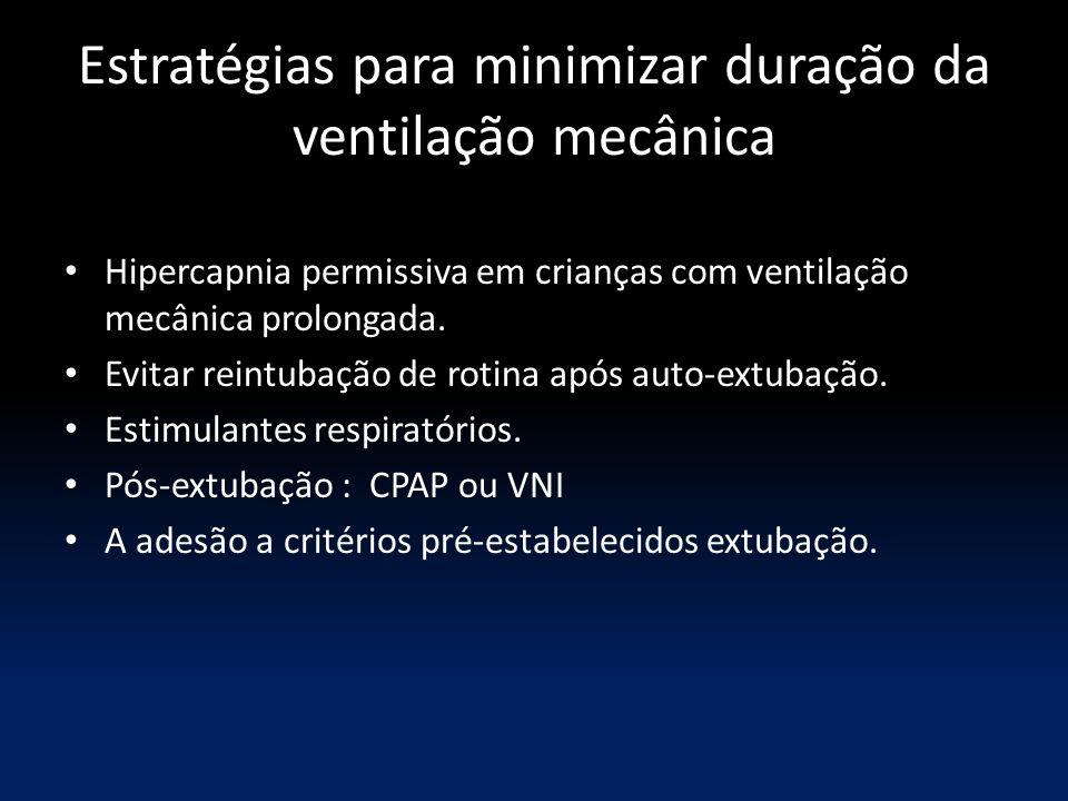 Estratégias para minimizar duração da ventilação mecânica Hipercapnia permissiva em crianças com ventilação mecânica prolongada. Evitar reintubação de