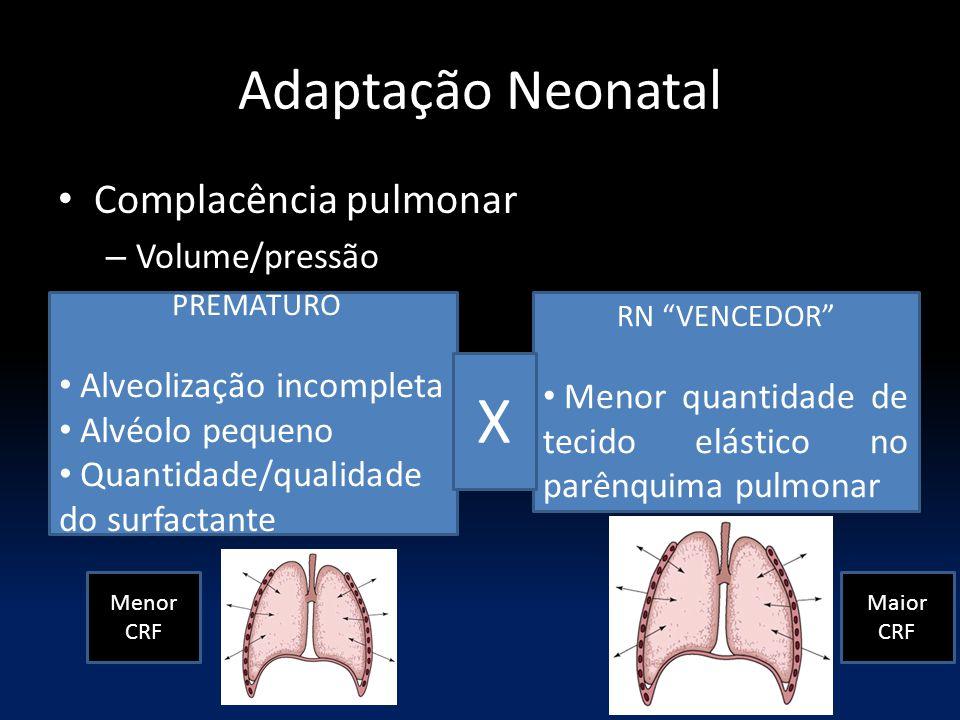 Adaptação Neonatal Complacência pulmonar – Volume/pressão PREMATURO Alveolização incompleta Alvéolo pequeno Quantidade/qualidade do surfactante RN VENCEDOR Menor quantidade de tecido elástico no parênquima pulmonar X Menor CRF Maior CRF