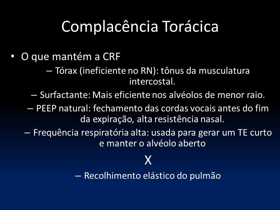 Complacência Torácica O que mantém a CRF – Tórax (ineficiente no RN): tônus da musculatura intercostal. – Surfactante: Mais eficiente nos alvéolos de