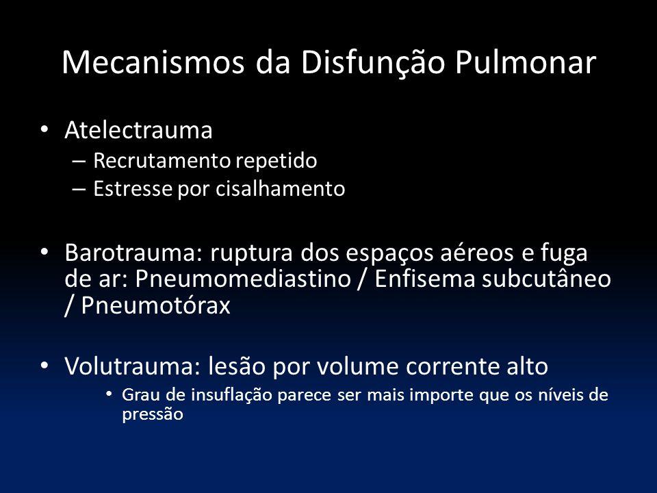 Mecanismos da Disfunção Pulmonar Atelectrauma – Recrutamento repetido – Estresse por cisalhamento Barotrauma: ruptura dos espaços aéreos e fuga de ar: