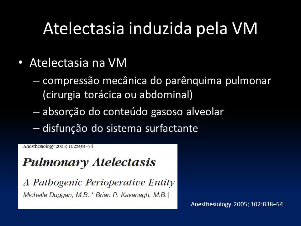 Atelectasia induzida pela VM Atelectasia na VM – compressão mecânica do parênquima pulmonar (cirurgia torácica ou abdominal) – absorção do conteúdo gasoso alveolar – disfunção do sistema surfactante Anesthesiology 2005; 102:838–54