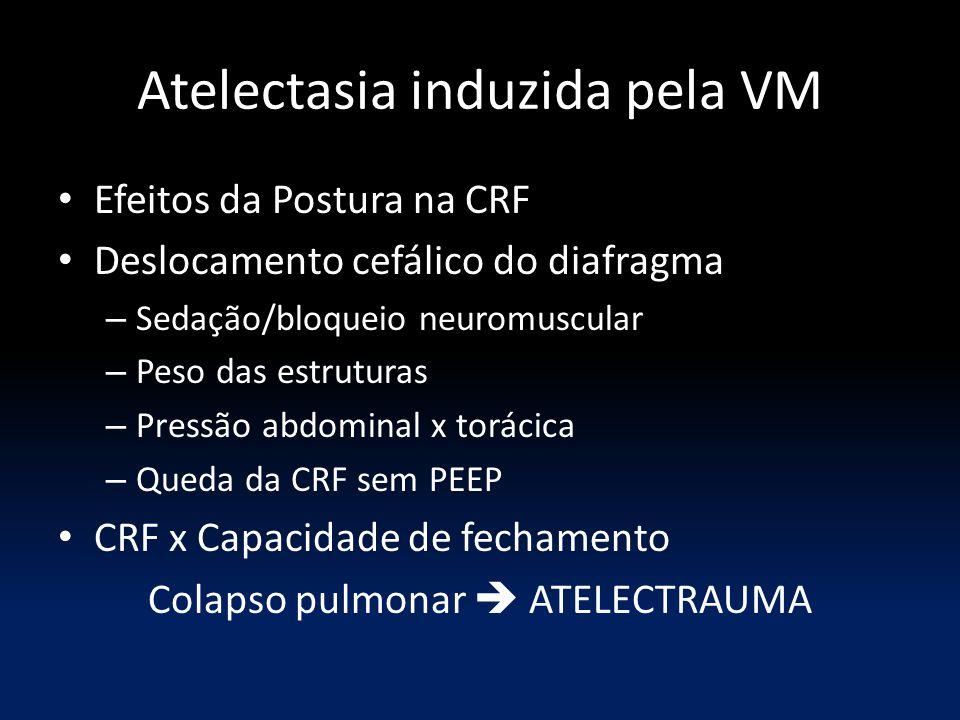 Atelectasia induzida pela VM Efeitos da Postura na CRF Deslocamento cefálico do diafragma – Sedação/bloqueio neuromuscular – Peso das estruturas – Pressão abdominal x torácica – Queda da CRF sem PEEP CRF x Capacidade de fechamento Colapso pulmonar  ATELECTRAUMA