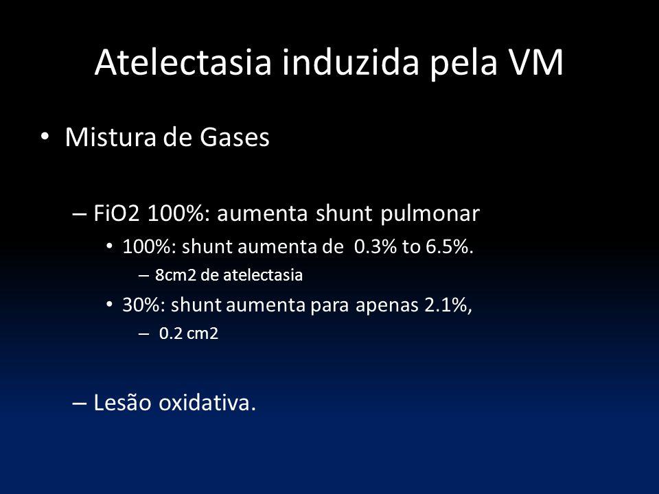 Atelectasia induzida pela VM Mistura de Gases – FiO2 100%: aumenta shunt pulmonar 100%: shunt aumenta de 0.3% to 6.5%. – 8cm2 de atelectasia 30%: shun