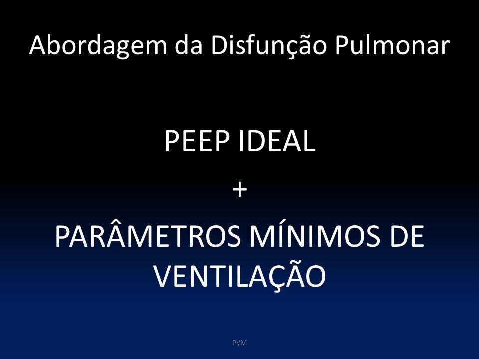 Abordagem da Disfunção Pulmonar PEEP IDEAL + PARÂMETROS MÍNIMOS DE VENTILAÇÃO PVM