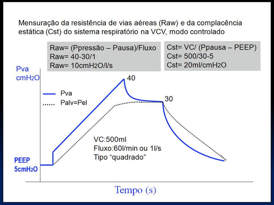 Pressão inspiratória, FR, I:E Disparo: Tempo Ex FR 30/min  1ciclo/2seg Ciclagem: tempo (pressão alvo controlada).