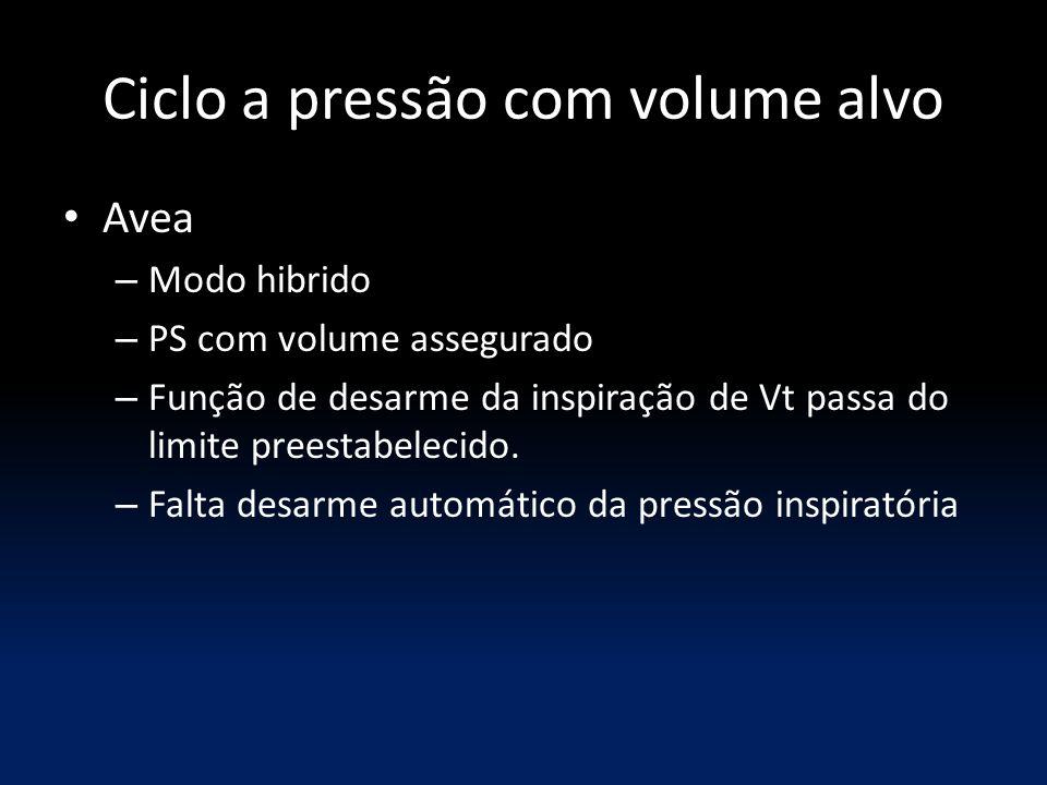 Ciclo a pressão com volume alvo Avea – Modo hibrido – PS com volume assegurado – Função de desarme da inspiração de Vt passa do limite preestabelecido.