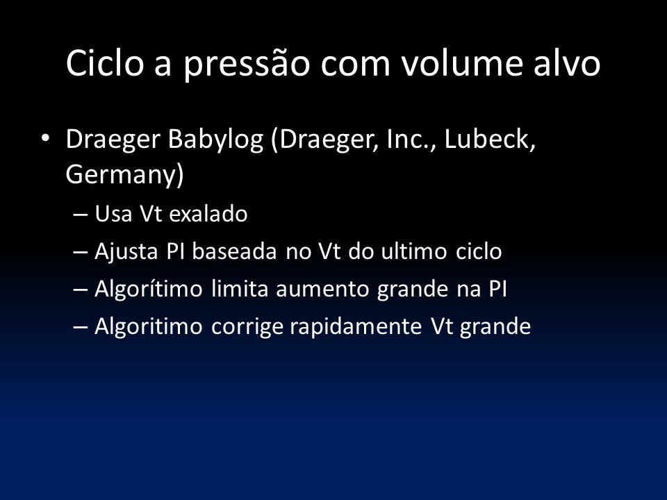 Ciclo a pressão com volume alvo Draeger Babylog (Draeger, Inc., Lubeck, Germany) – Usa Vt exalado – Ajusta PI baseada no Vt do ultimo ciclo – Algorítimo limita aumento grande na PI – Algoritimo corrige rapidamente Vt grande