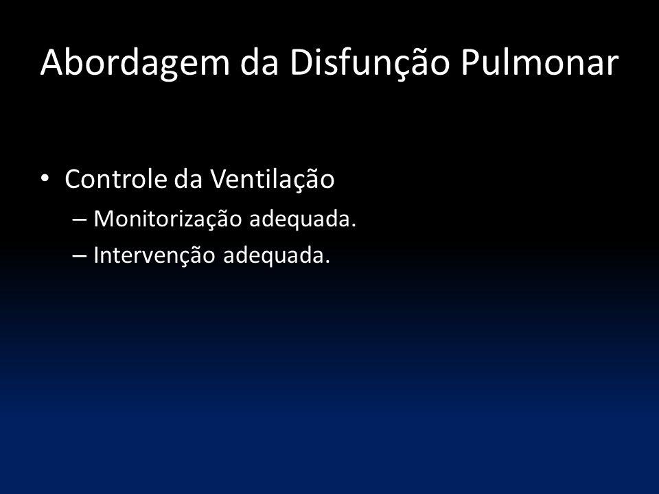 Abordagem da Disfunção Pulmonar Controle da Ventilação – Monitorização adequada.