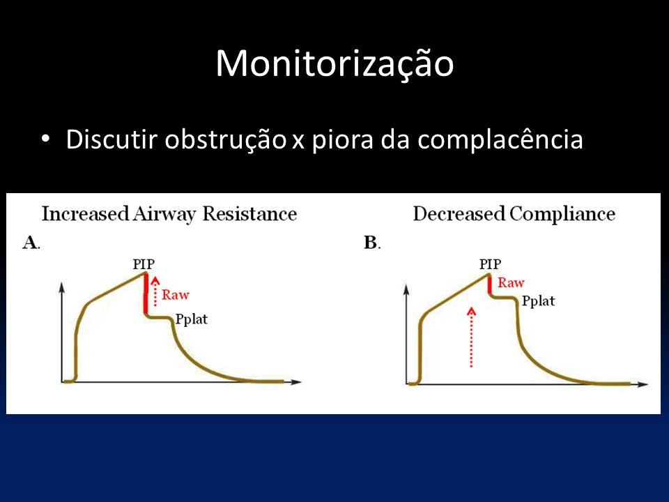 Monitorização Discutir obstrução x piora da complacência
