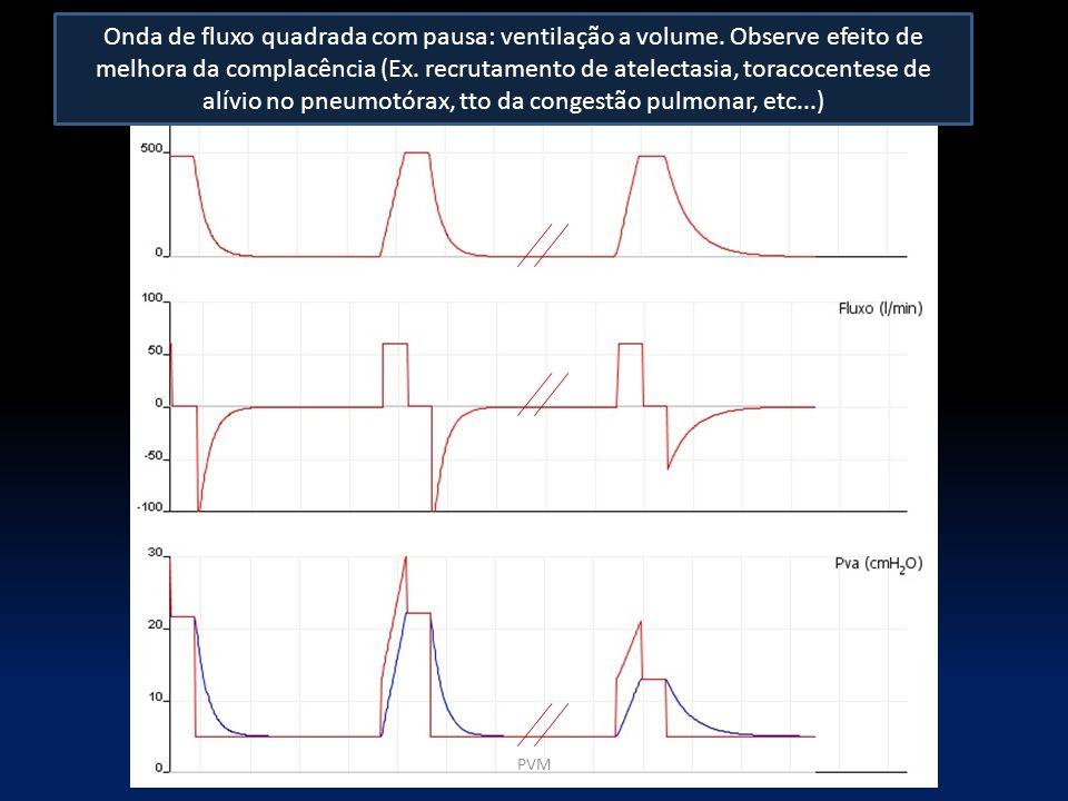 Onda de fluxo quadrada com pausa: ventilação a volume. Observe efeito de melhora da complacência (Ex. recrutamento de atelectasia, toracocentese de al