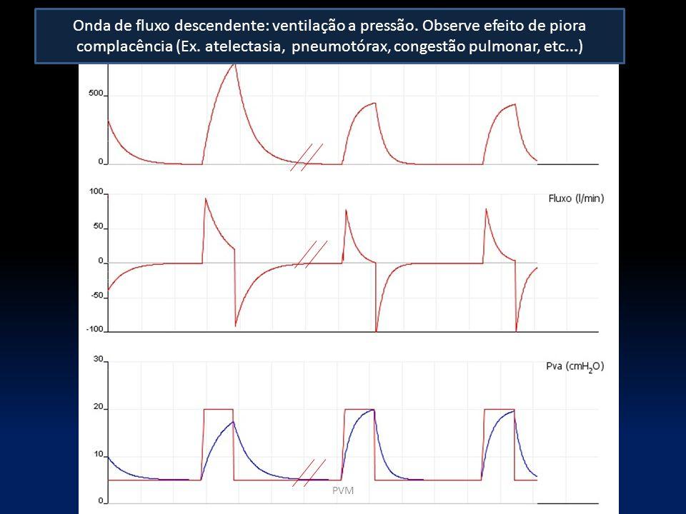 PVM Onda de fluxo descendente: ventilação a pressão. Observe efeito de piora complacência (Ex. atelectasia, pneumotórax, congestão pulmonar, etc...)